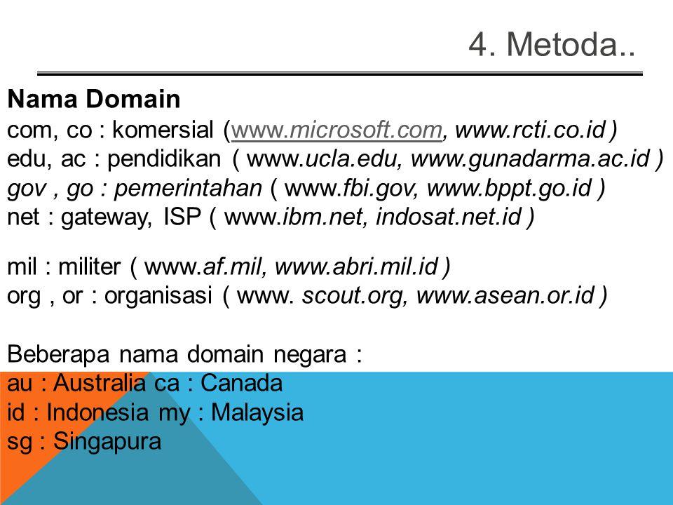 4. Metoda Pengalamatan di Internet Dengan konsep dari protokol TCP/IP, setiap komputer atau Host yang terhubung di Internet mempunyai satu alamat yang