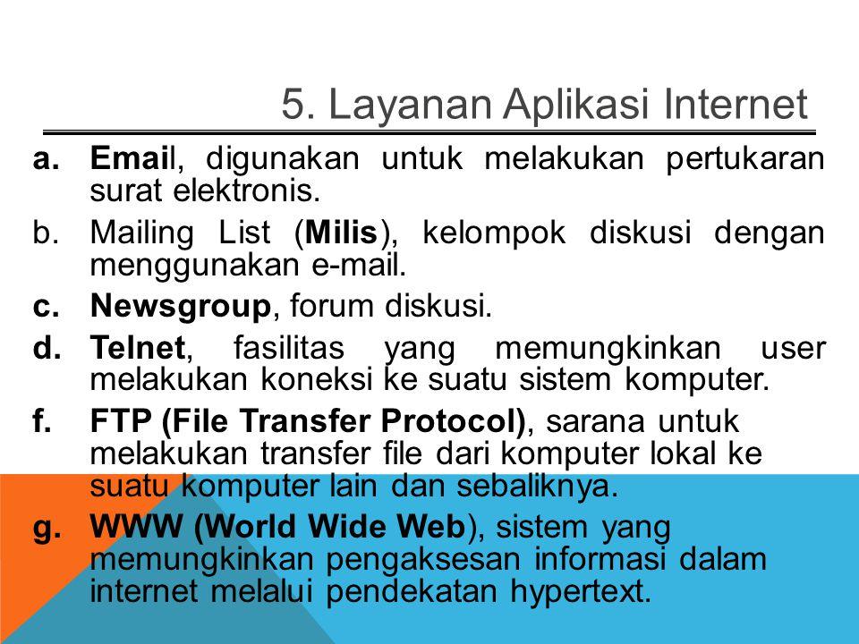 3. Metoda.. Contoh Alamat URL : Majalah / Tabloid  Kompas :http://www.kompas.com  Infokomputer :http://www.infokomputer.com  Hai :http://www.hai-on