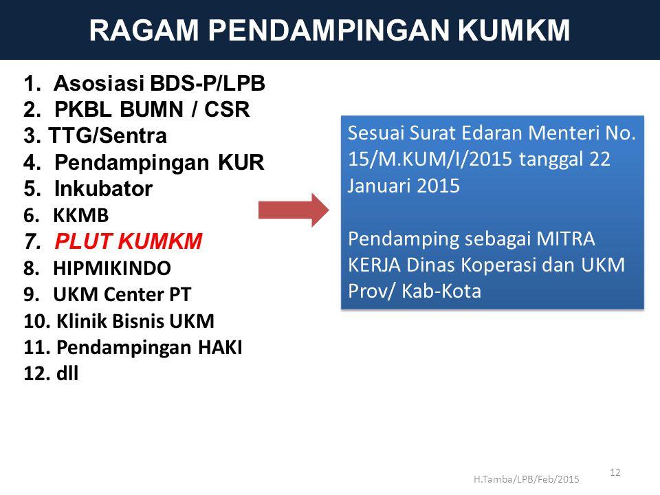 H.Tamba/LPB/Feb/2015 12 1.Asosiasi BDS-P/LPB 2. PKBL BUMN / CSR 3.TTG/Sentra 4.