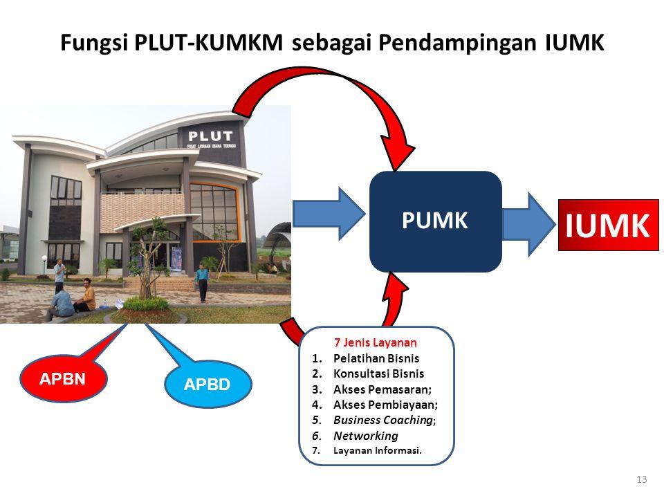 IUMK PUMK Fungsi PLUT-KUMKM sebagai Pendampingan IUMK APBN 13 APBD 7 Jenis Layanan 1.Pelatihan Bisnis 2.Konsultasi Bisnis 3.Akses Pemasaran; 4.Akses Pembiayaan; 5.Business Coaching ; 6.Networking 7.Layanan Informasi.