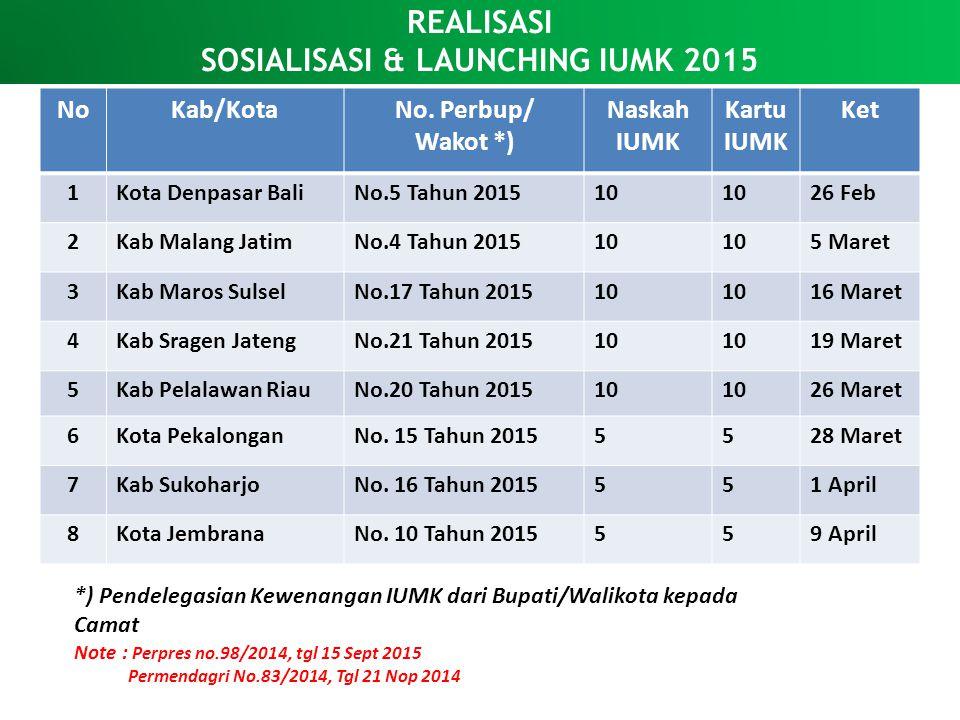 REALISASI SOSIALISASI & LAUNCHING IUMK 2015 NoKab/KotaNo.