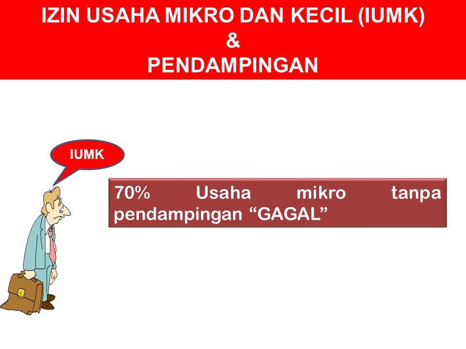 IZIN USAHA MIKRO DAN KECIL (IUMK) & PENDAMPINGAN IUMK 70% Usaha mikro tanpa pendampingan GAGAL