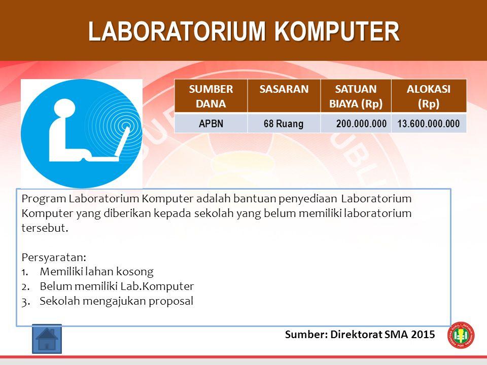 SUMBER DANA SASARANSATUAN BIAYA (Rp) ALOKASI (Rp) APBN68 Ruang 200.000.00013.600.000.000 LABORATORIUM KOMPUTER Program Laboratorium Komputer adalah bantuan penyediaan Laboratorium Komputer yang diberikan kepada sekolah yang belum memiliki laboratorium tersebut.
