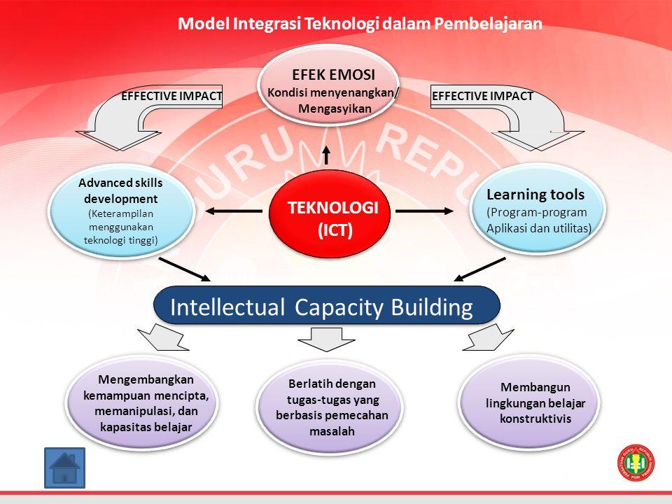 EFFECTIVE IMPACT EFEK EMOSI Kondisi menyenangkan/ Mengasyikan TEKNOLOGI (ICT) Advanced skills development (Keterampilan menggunakan teknologi tinggi) Learning tools (Program-program Aplikasi dan utilitas) Intellectual Capacity Building Mengembangkan kemampuan mencipta, memanipulasi, dan kapasitas belajar Berlatih dengan tugas-tugas yang berbasis pemecahan masalah Membangun lingkungan belajar konstruktivis EFFECTIVE IMPACT Model Integrasi Teknologi dalam Pembelajaran