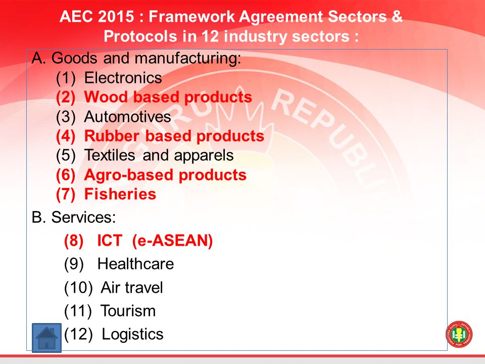 A. Goods and manufacturing: (1)Electronics (2)Wood based products (3)Automotives (4)Rubber based products (5)Textiles and apparels (6)Agro-based produ