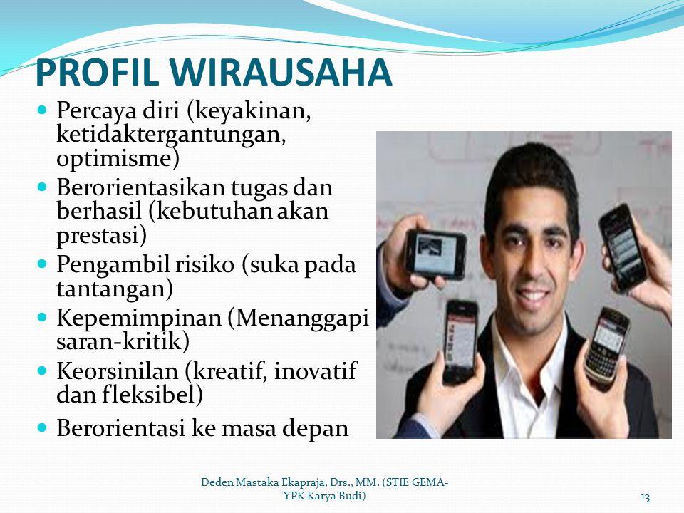 PROFIL WIRAUSAHA Percaya diri (keyakinan, ketidaktergantungan, optimisme) Berorientasikan tugas dan berhasil (kebutuhan akan prestasi) Pengambil risik