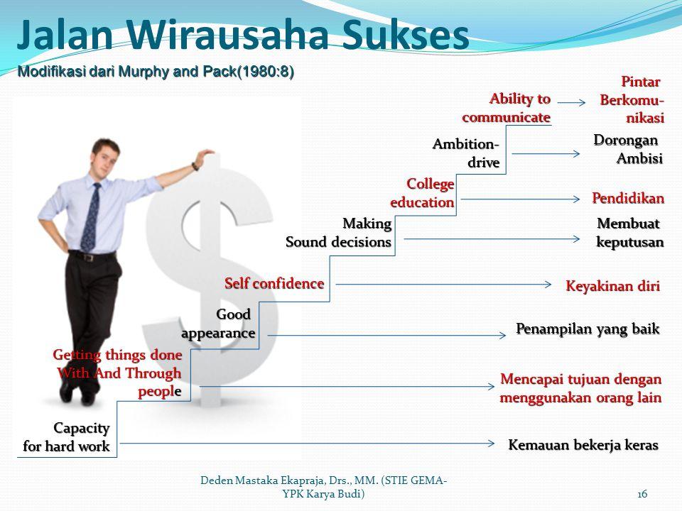 Modifikasi dari Murphy and Pack(1980:8) Jalan Wirausaha Sukses Modifikasi dari Murphy and Pack(1980:8) Deden Mastaka Ekapraja, Drs., MM. (STIE GEMA- Y