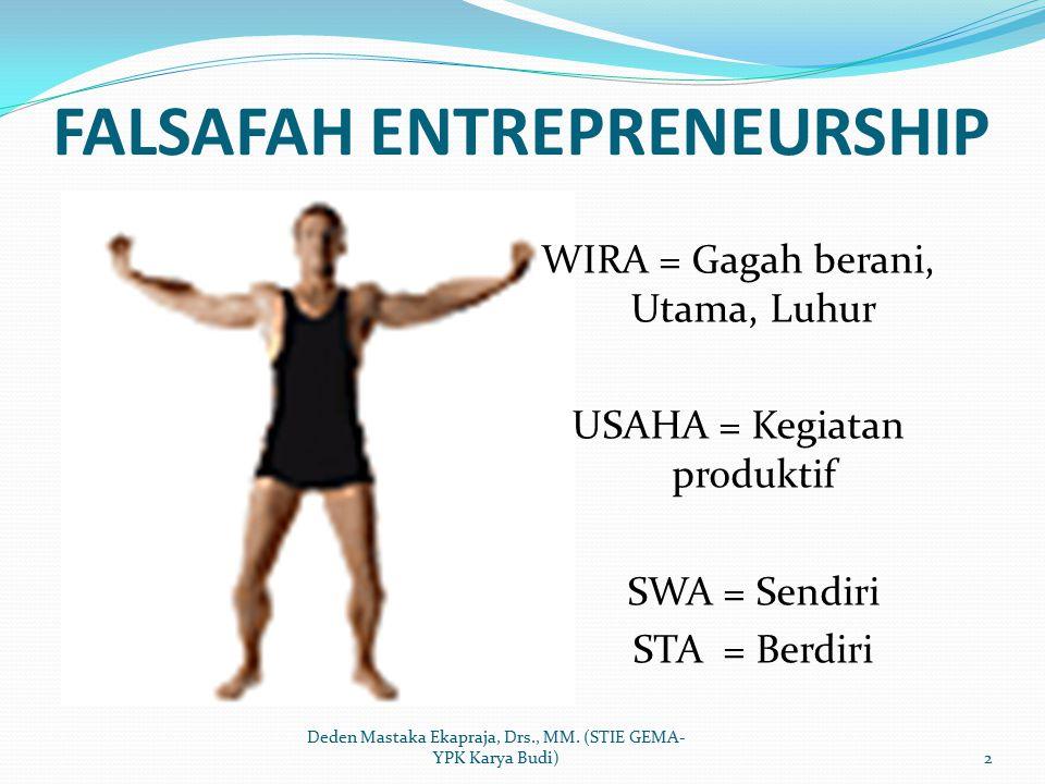 PROFIL WIRAUSAHA Percaya diri (keyakinan, ketidaktergantungan, optimisme) Berorientasikan tugas dan berhasil (kebutuhan akan prestasi) Pengambil risiko (suka pada tantangan) Kepemimpinan (Menanggapi saran-kritik) Keorsinilan (kreatif, inovatif dan fleksibel) Berorientasi ke masa depan Deden Mastaka Ekapraja, Drs., MM.