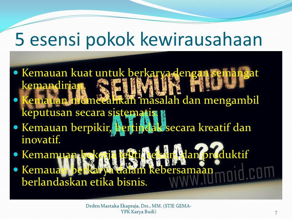SEMANGAT,SIKAP,PERILAKU,KEMAMPUAN USAHA KEUNTUNGAN Arah Wirausaha 8 Deden Mastaka Ekapraja, Drs., MM.
