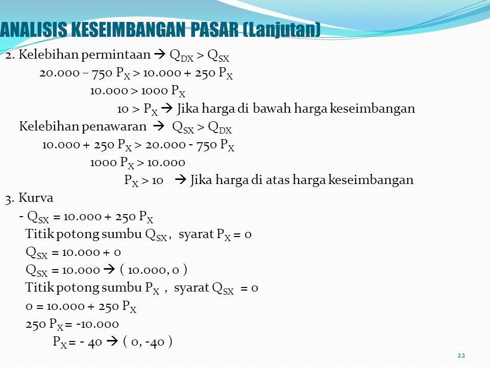 ANALISIS KESEIMBANGAN PASAR Persamaan : Q SX = 10.000 + 250 P X Q DX = 20.000 - 750 P X Ditanyakan : 1. Harga dan kuantitas keseimbangan 2. Kelebihan