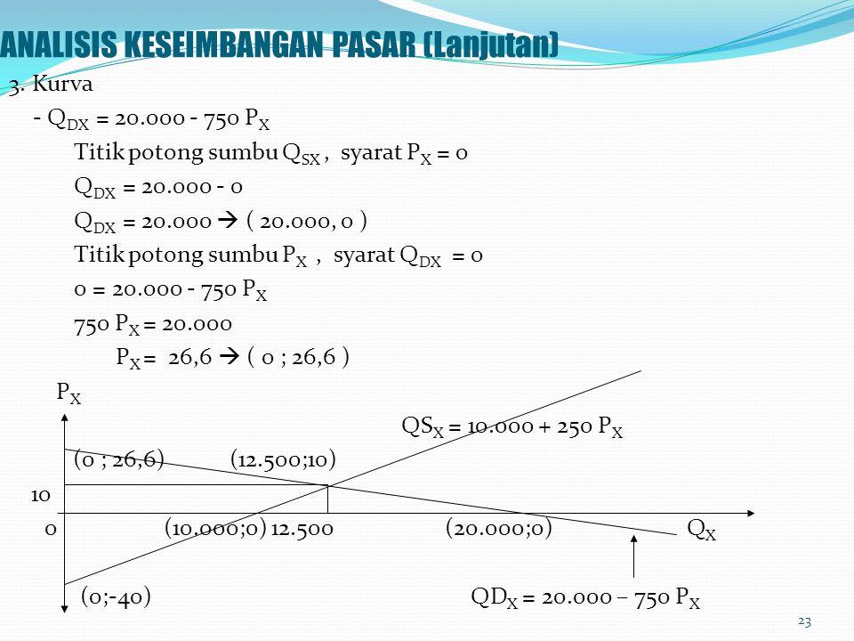 ANALISIS KESEIMBANGAN PASAR (Lanjutan) 2. Kelebihan permintaan  Q DX > Q SX 20.000 – 750 P X > 10.000 + 250 P X 10.000 > 1000 P X 10 > P X  Jika har