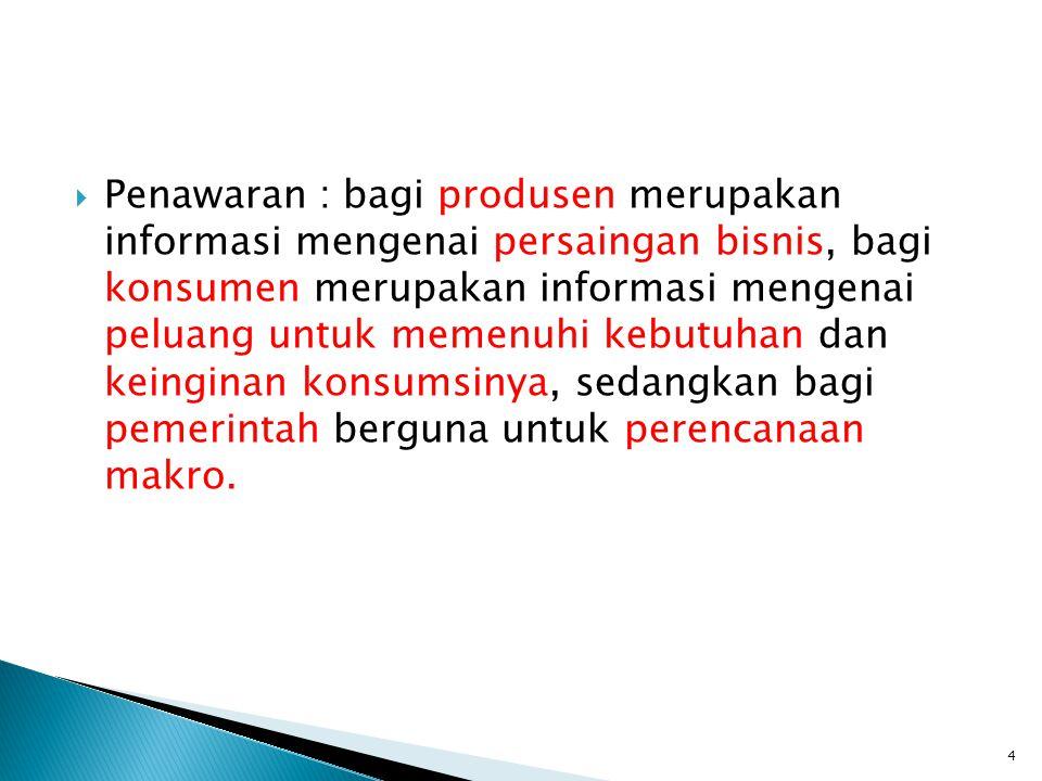  Penawaran : bagi produsen merupakan informasi mengenai persaingan bisnis, bagi konsumen merupakan informasi mengenai peluang untuk memenuhi kebutuhan dan keinginan konsumsinya, sedangkan bagi pemerintah berguna untuk perencanaan makro.