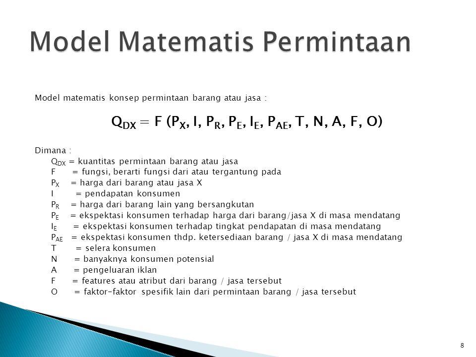 Model matematis konsep permintaan barang atau jasa : Q DX = F (P X, I, P R, P E, I E, P AE, T, N, A, F, O) Dimana : Q DX = kuantitas permintaan barang atau jasa F = fungsi, berarti fungsi dari atau tergantung pada P X = harga dari barang atau jasa X I = pendapatan konsumen P R = harga dari barang lain yang bersangkutan P E = ekspektasi konsumen terhadap harga dari barang/jasa X di masa mendatang I E = ekspektasi konsumen terhadap tingkat pendapatan di masa mendatang P AE = ekspektasi konsumen thdp.
