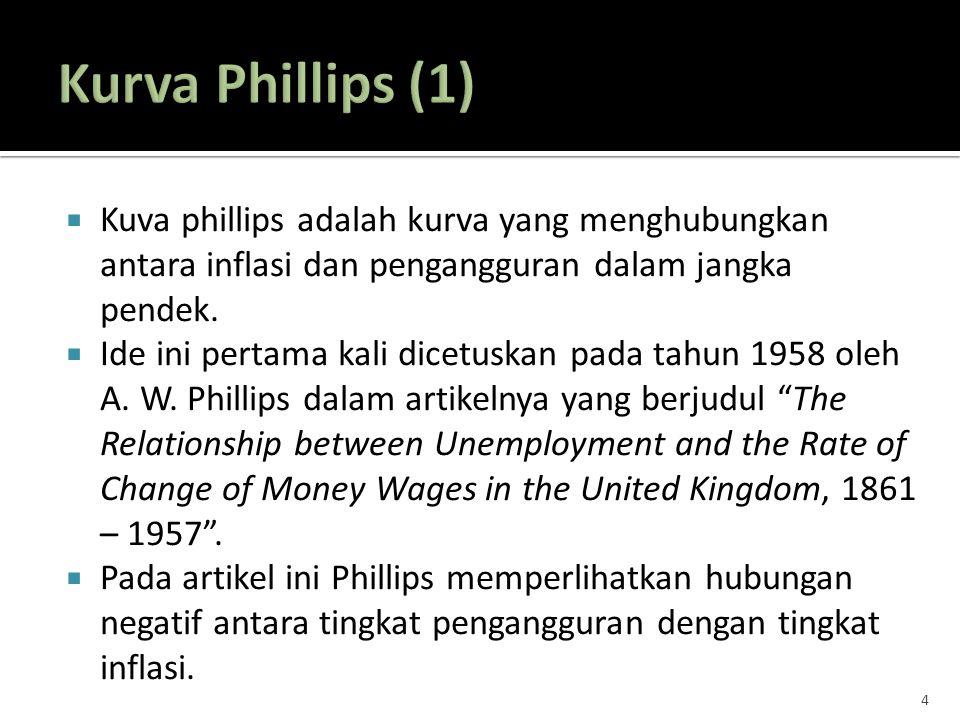  Kuva phillips adalah kurva yang menghubungkan antara inflasi dan pengangguran dalam jangka pendek.  Ide ini pertama kali dicetuskan pada tahun 1958