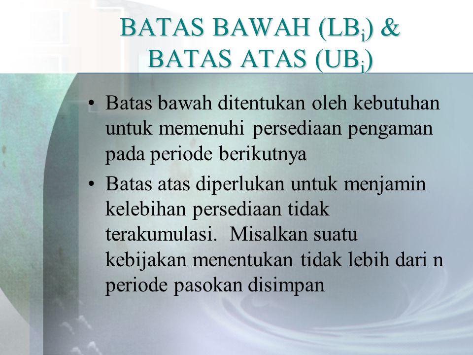 BATAS BAWAH (LB i ) & BATAS ATAS (UB i ) Batas bawah ditentukan oleh kebutuhan untuk memenuhi persediaan pengaman pada periode berikutnya Batas atas diperlukan untuk menjamin kelebihan persediaan tidak terakumulasi.