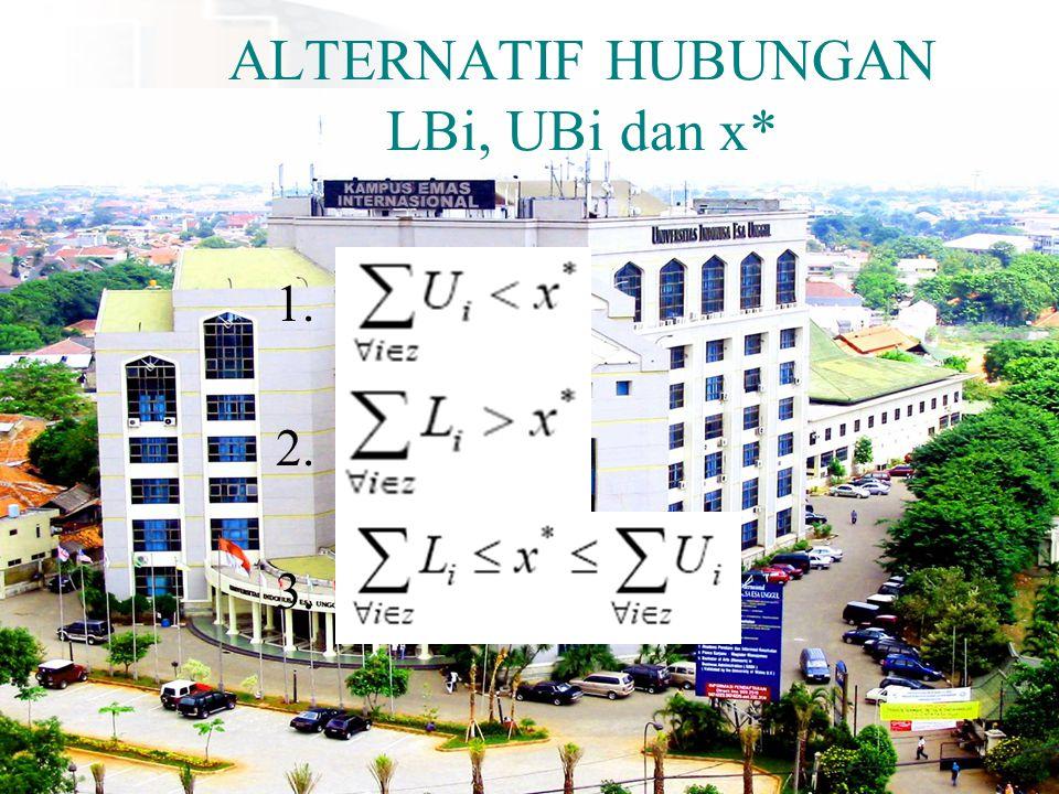 ALTERNATIF HUBUNGAN LBi, UBi dan x* 1. 2. 3.