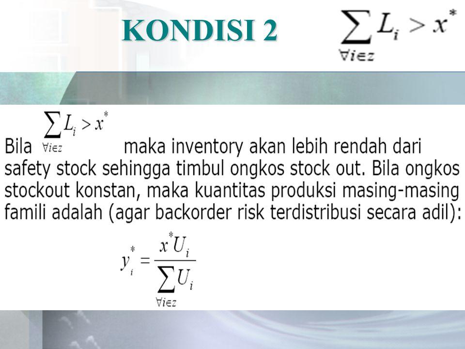 KONDISI 2