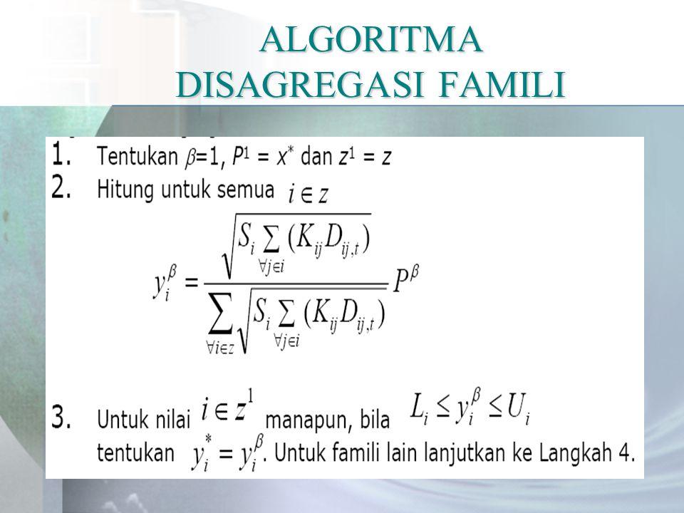 ALGORITMA DISAGREGASI FAMILI