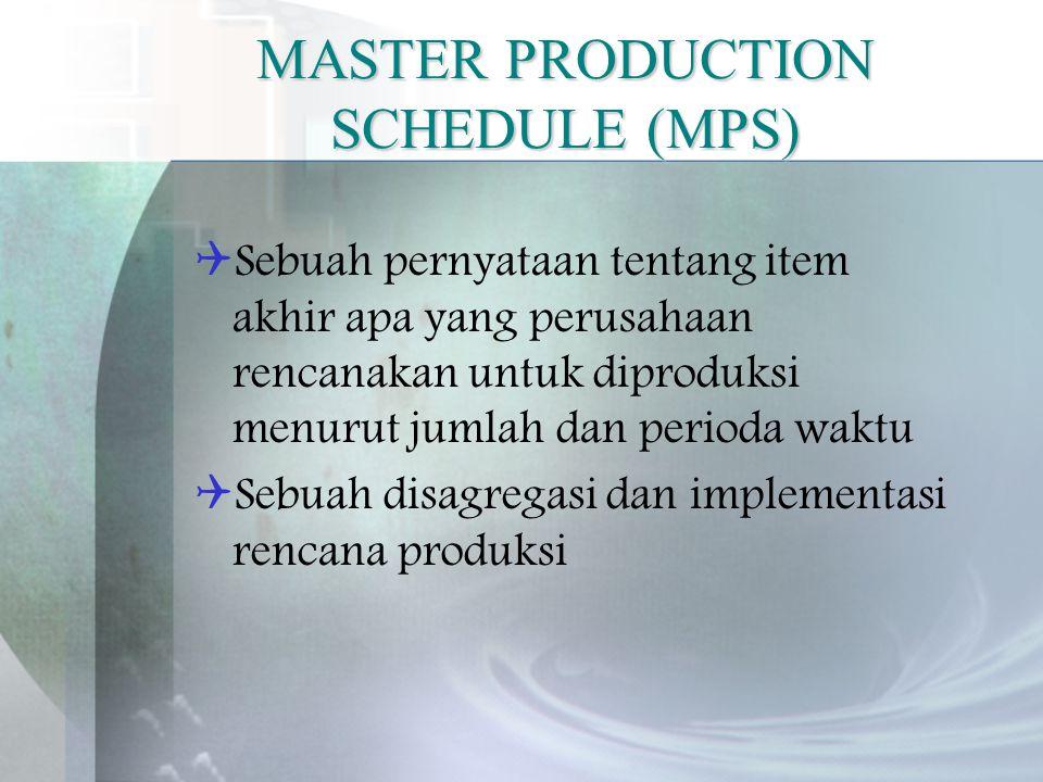 MASTER PRODUCTION SCHEDULE (MPS)  Sebuah pernyataan tentang item akhir apa yang perusahaan rencanakan untuk diproduksi menurut jumlah dan perioda waktu  Sebuah disagregasi dan implementasi rencana produksi