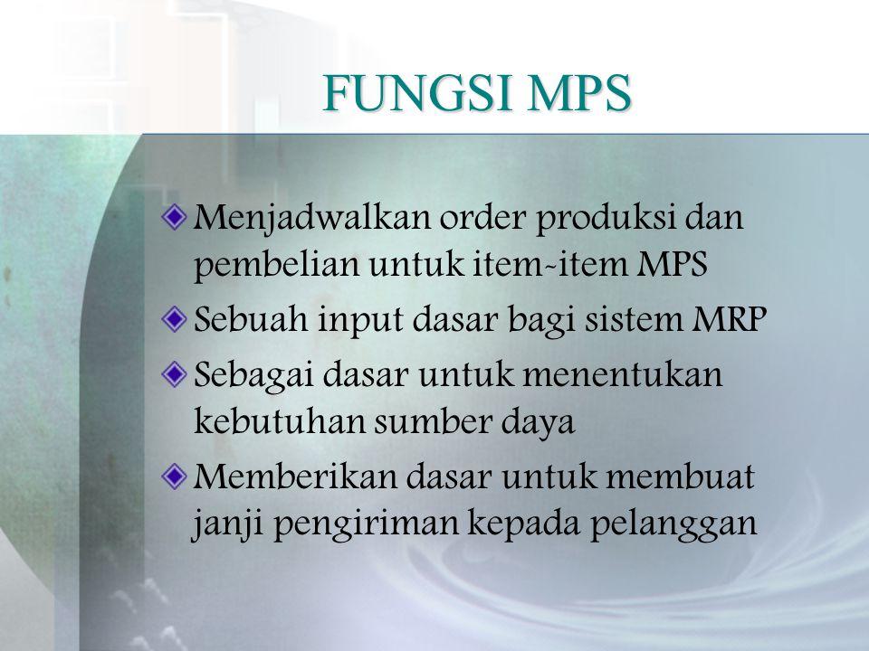 FUNGSI MPS Menjadwalkan order produksi dan pembelian untuk item-item MPS Sebuah input dasar bagi sistem MRP Sebagai dasar untuk menentukan kebutuhan sumber daya Memberikan dasar untuk membuat janji pengiriman kepada pelanggan
