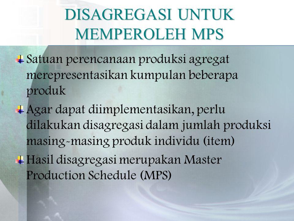 DISAGREGASI UNTUK MEMPEROLEH MPS Satuan perencanaan produksi agregat merepresentasikan kumpulan beberapa produk Agar dapat diimplementasikan, perlu dilakukan disagregasi dalam jumlah produksi masing-masing produk individu (item) Hasil disagregasi merupakan Master Production Schedule (MPS)