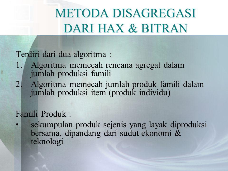 METODA DISAGREGASI DARI HAX & BITRAN Terdiri dari dua algoritma : 1.Algoritma memecah rencana agregat dalam jumlah produksi famili 2.Algoritma memecah