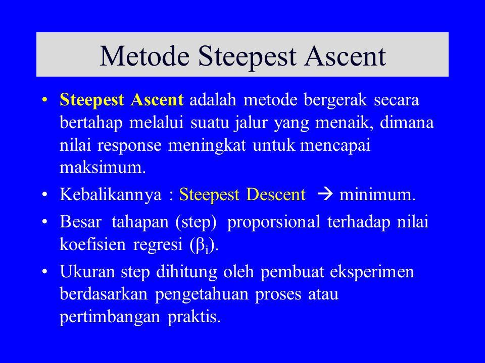 Metode Steepest Ascent Steepest Ascent adalah metode bergerak secara bertahap melalui suatu jalur yang menaik, dimana nilai response meningkat untuk m