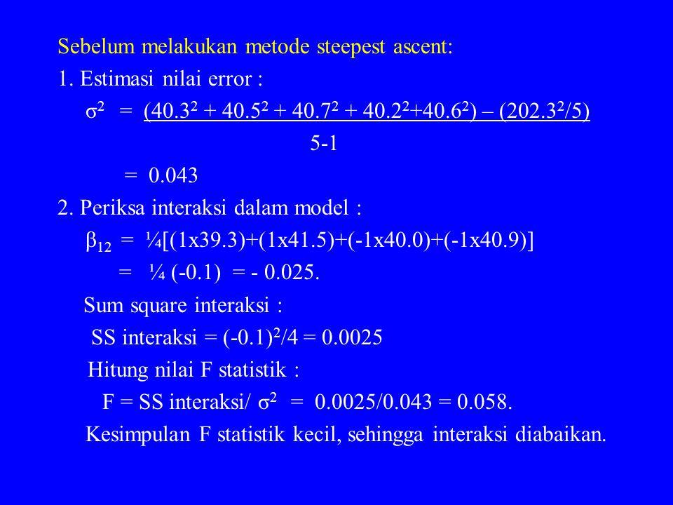 Sebelum melakukan metode steepest ascent: 1. Estimasi nilai error : σ 2 = (40.3 2 + 40.5 2 + 40.7 2 + 40.2 2 +40.6 2 ) – (202.3 2 /5) 5-1 = 0.043 2. P