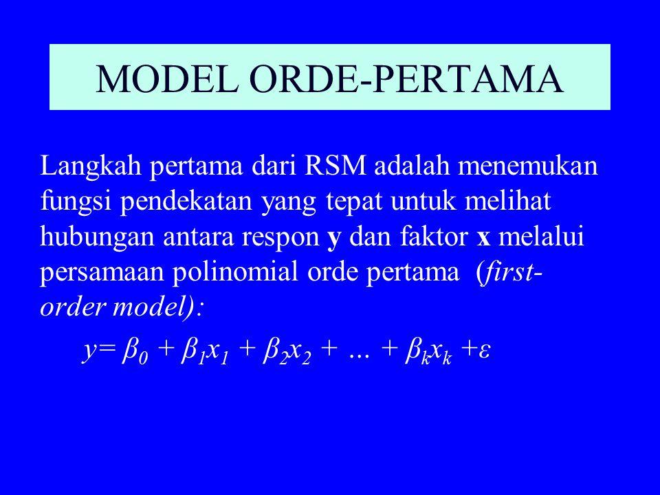 MODEL ORDE-KEDUA Jika hubungan tidak linier, maka fungsi polinomial dengan orde yang lebih tinggi digunakan seperti fungsi polinomial orde kedua (second-order model): k k y= β 0 + ∑ β i x i + ∑ β ii x i 2 + … +∑ ∑ β ij x i x j +ε i=1 i=1 i<j Contoh : y = β 0 + β 1 x 1 + β 2 x 2 + β 3 x 1 2 + β 4 x 2 2 + β 5 x 1 x 2