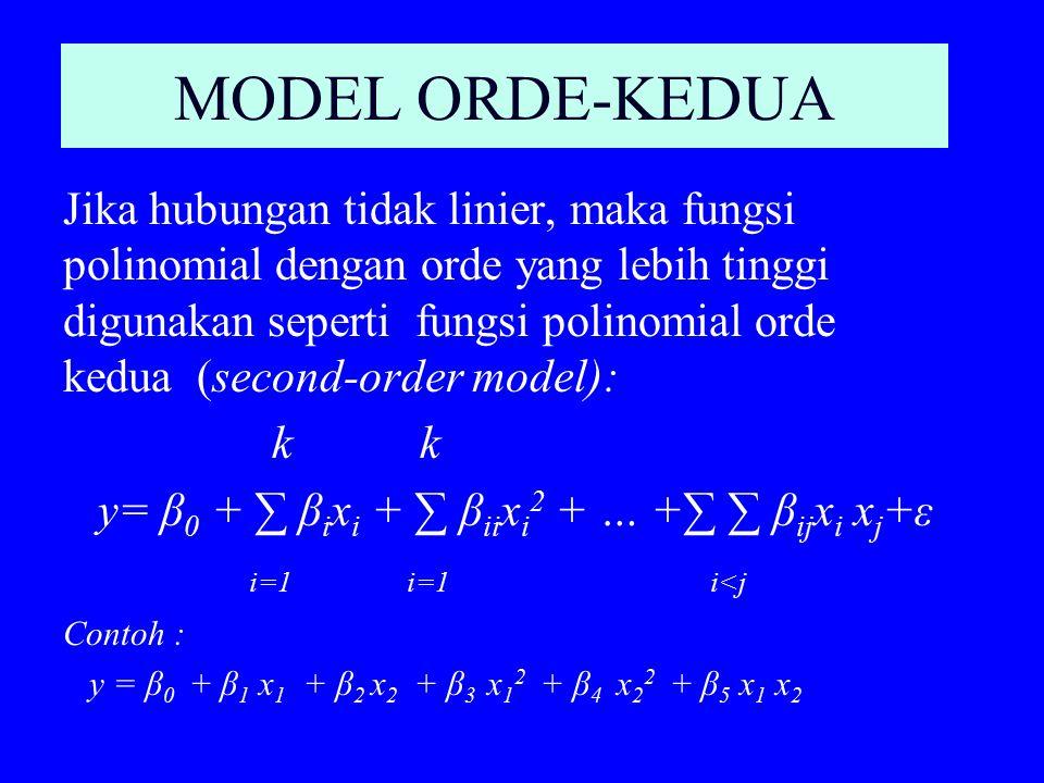 MODEL ORDE-KEDUA Jika hubungan tidak linier, maka fungsi polinomial dengan orde yang lebih tinggi digunakan seperti fungsi polinomial orde kedua (seco