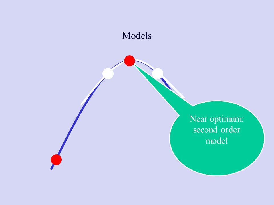 Metode Steepest Ascent Steepest Ascent adalah metode bergerak secara bertahap melalui suatu jalur yang menaik, dimana nilai response meningkat untuk mencapai maksimum.