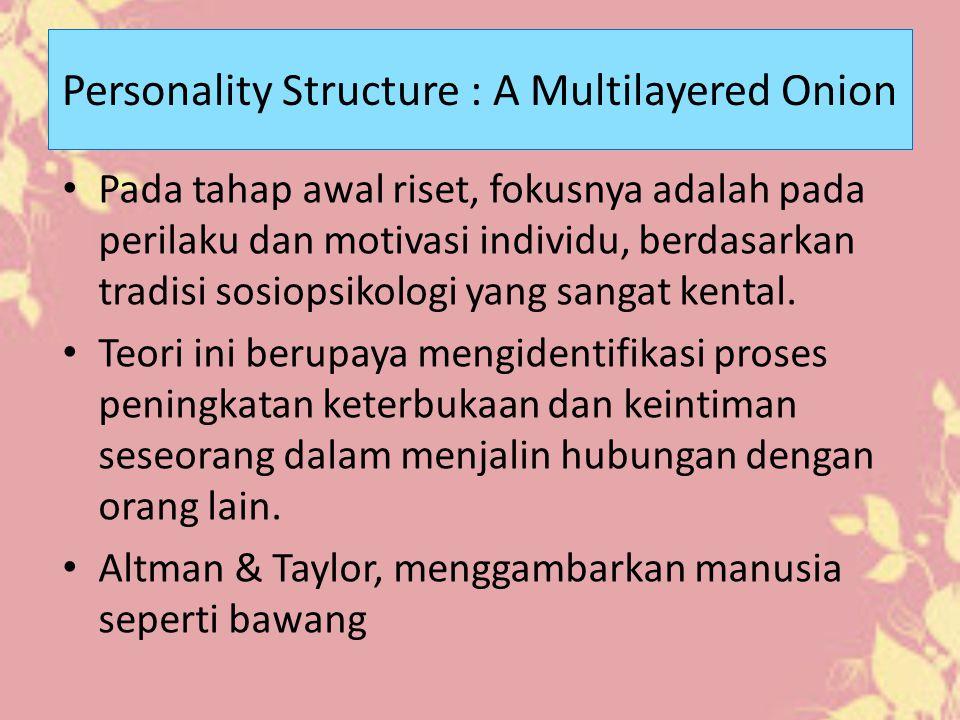 Personality Structure : A Multilayered Onion Pada tahap awal riset, fokusnya adalah pada perilaku dan motivasi individu, berdasarkan tradisi sosiopsik