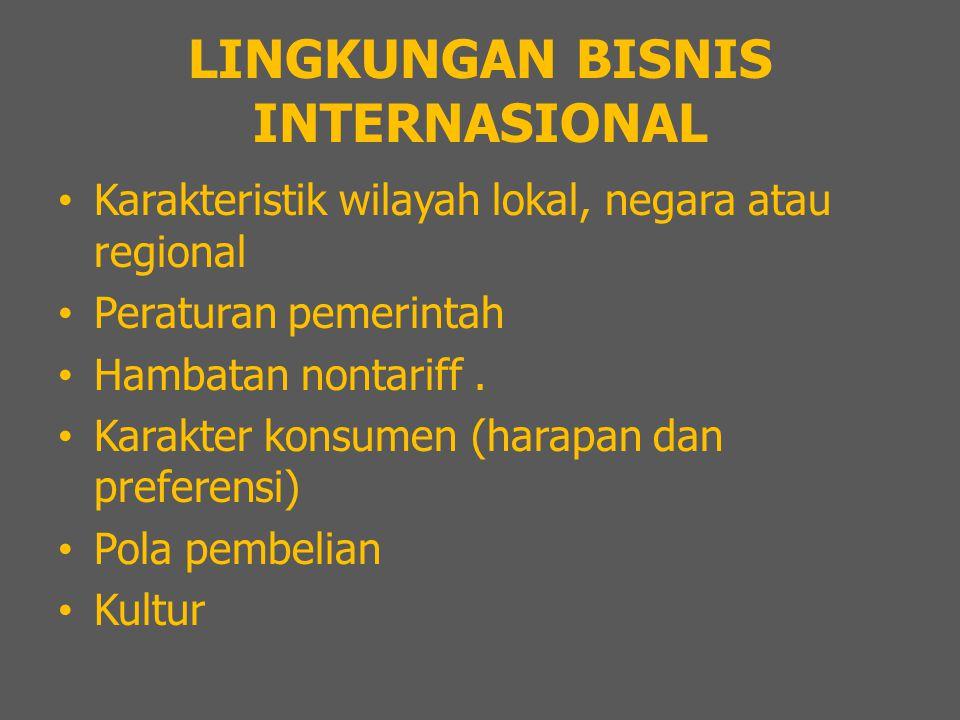 LINGKUNGAN BISNIS INTERNASIONAL Karakteristik wilayah lokal, negara atau regional Peraturan pemerintah Hambatan nontariff. Karakter konsumen (harapan