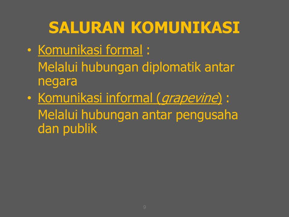 9 SALURAN KOMUNIKASI Komunikasi formal : Melalui hubungan diplomatik antar negara Komunikasi informal (grapevine) : Melalui hubungan antar pengusaha d