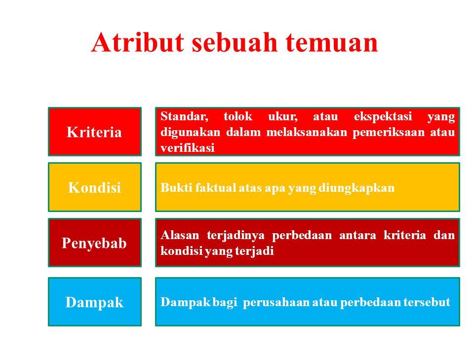 Struktur Laporan Audit  Tujuan Audit  Ruang Lingkup Audit  Latar Belakang  Kesimpulan  Ringkasan  Hasil Audit  Lampiran