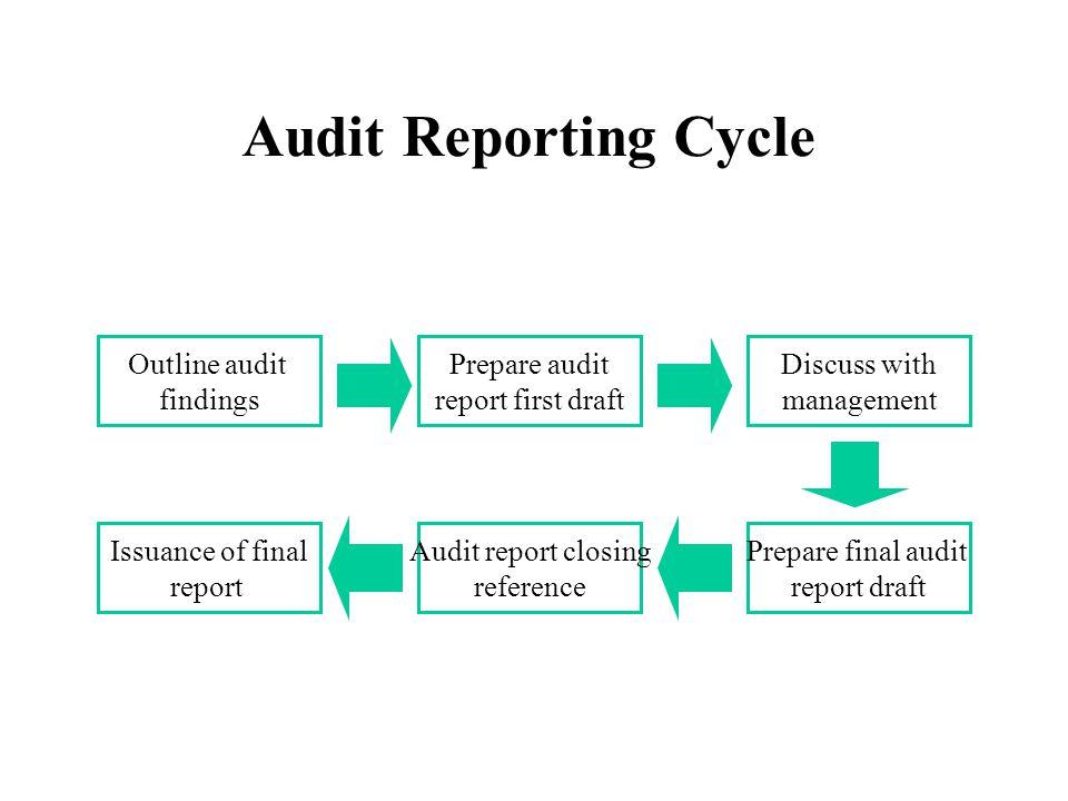 Laporan audit ekternal VS Laporan audit internal/managemen Terdapat perbedaan fundamental antara laporan eksternal auditor dan laporan audit managemen
