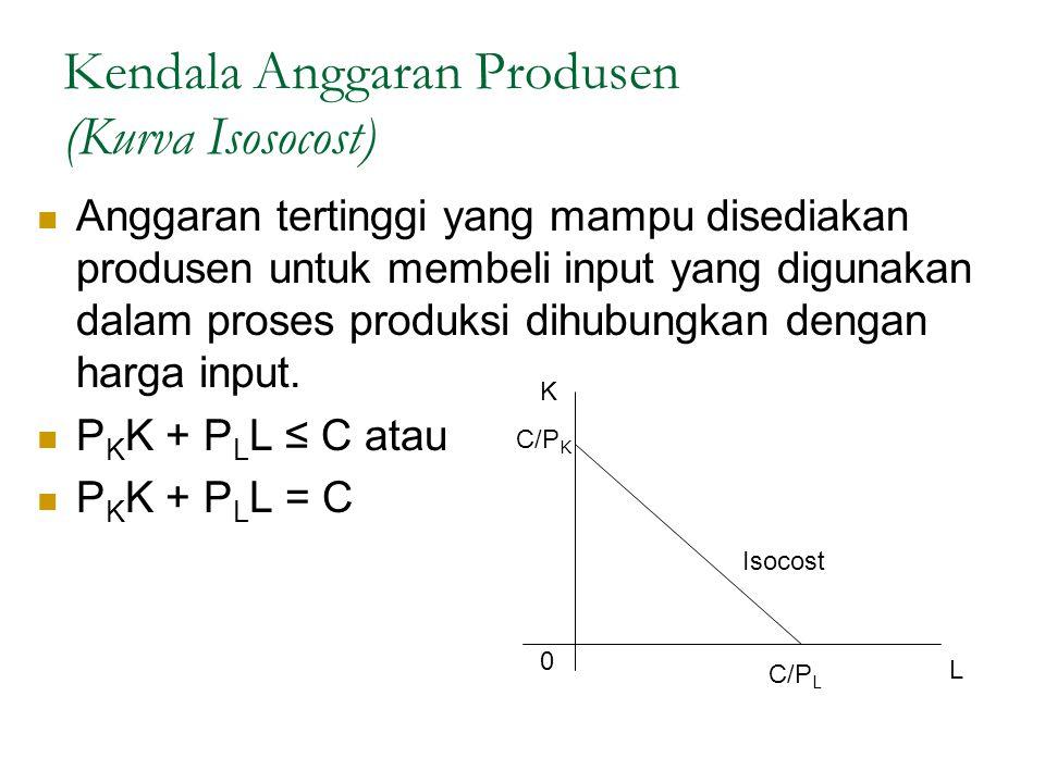 Kendala Anggaran Produsen (Kurva Isosocost) Anggaran tertinggi yang mampu disediakan produsen untuk membeli input yang digunakan dalam proses produksi