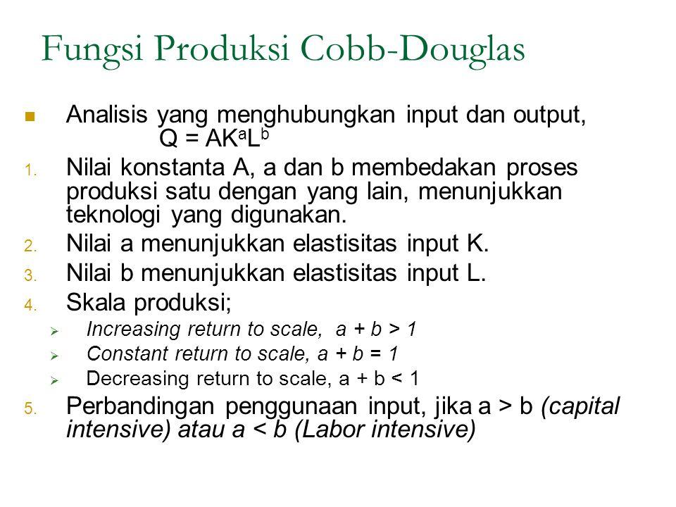 Fungsi Produksi Cobb-Douglas Analisis yang menghubungkan input dan output, Q = AK a L b 1. Nilai konstanta A, a dan b membedakan proses produksi satu