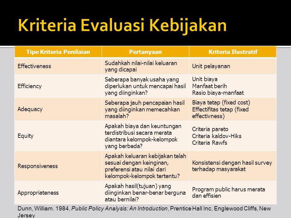 Tipe Kriteria PenilaianPertanyaanKriteria Ilustratif Effectiveness Sudahkah nilai-nilai keluaran yang dicapai Unit pelayanan Efficiency Seberapa banya