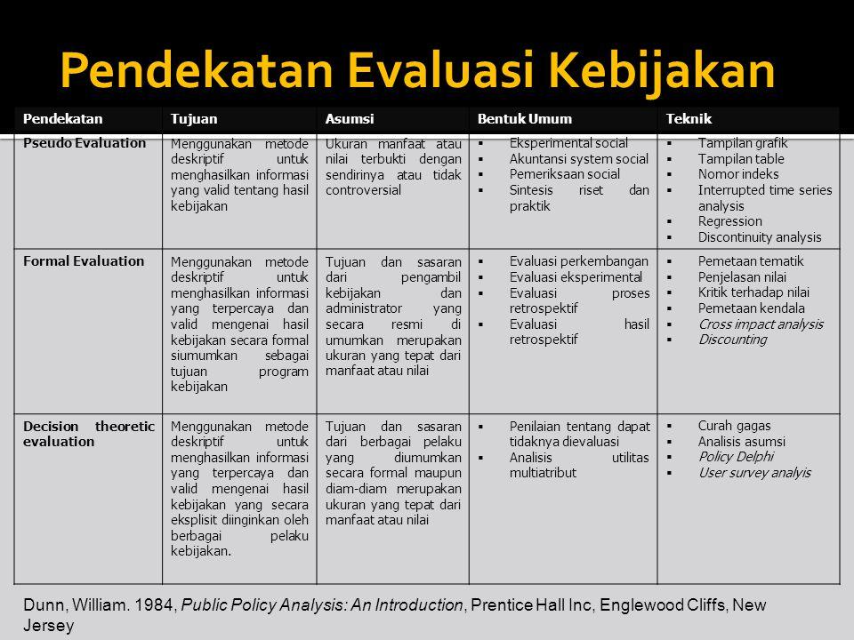 PendekatanTujuanAsumsiBentuk UmumTeknik Pseudo EvaluationMenggunakan metode deskriptif untuk menghasilkan informasi yang valid tentang hasil kebijakan