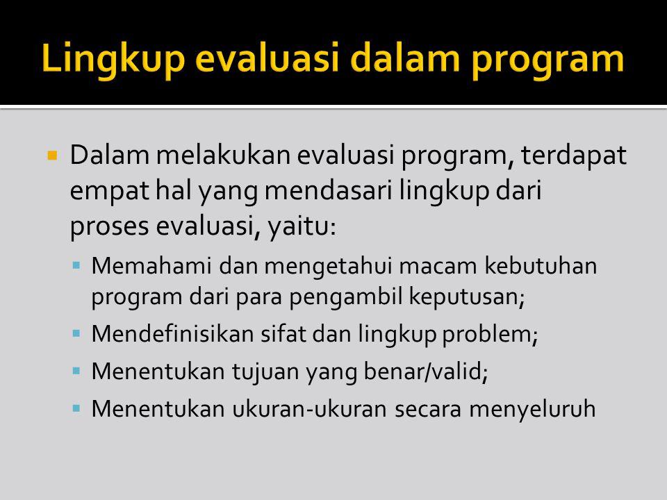  Dalam melakukan evaluasi program, terdapat empat hal yang mendasari lingkup dari proses evaluasi, yaitu:  Memahami dan mengetahui macam kebutuhan p