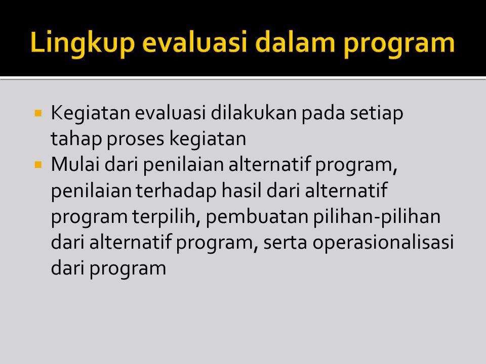  Kegiatan evaluasi dilakukan pada setiap tahap proses kegiatan  Mulai dari penilaian alternatif program, penilaian terhadap hasil dari alternatif pr