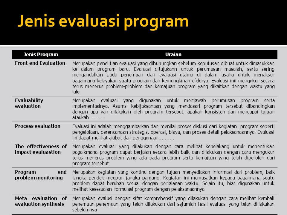 Jenis ProgramUraian Front end EvaluationMerupakan penelitian evaluasi yang dihubungkan sebelum keputusan dibuat untuk dimasukkan ke dalam program baru