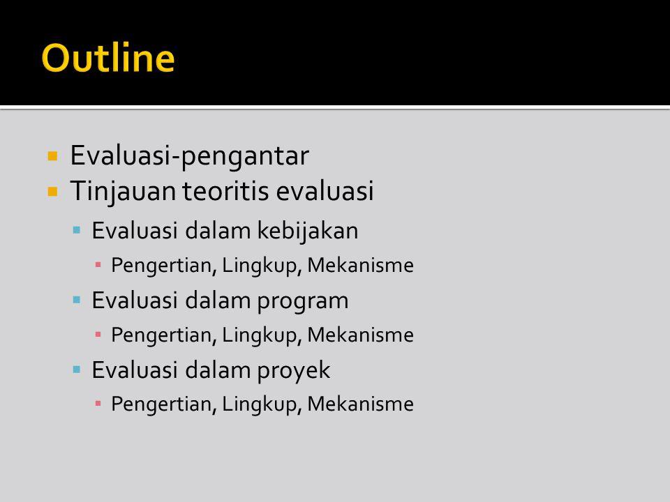  Evaluasi-pengantar  Tinjauan teoritis evaluasi  Evaluasi dalam kebijakan ▪ Pengertian, Lingkup, Mekanisme  Evaluasi dalam program ▪ Pengertian, L