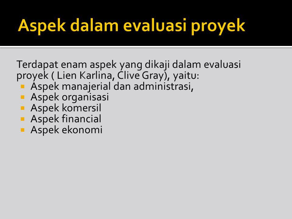 Terdapat enam aspek yang dikaji dalam evaluasi proyek ( Lien Karlina, Clive Gray), yaitu:  Aspek manajerial dan administrasi,  Aspek organisasi  As