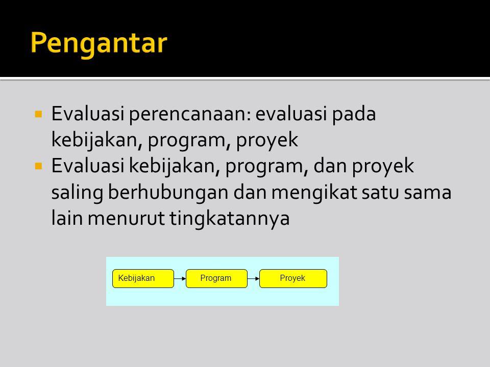  Evaluasi perencanaan: evaluasi pada kebijakan, program, proyek  Evaluasi kebijakan, program, dan proyek saling berhubungan dan mengikat satu sama l