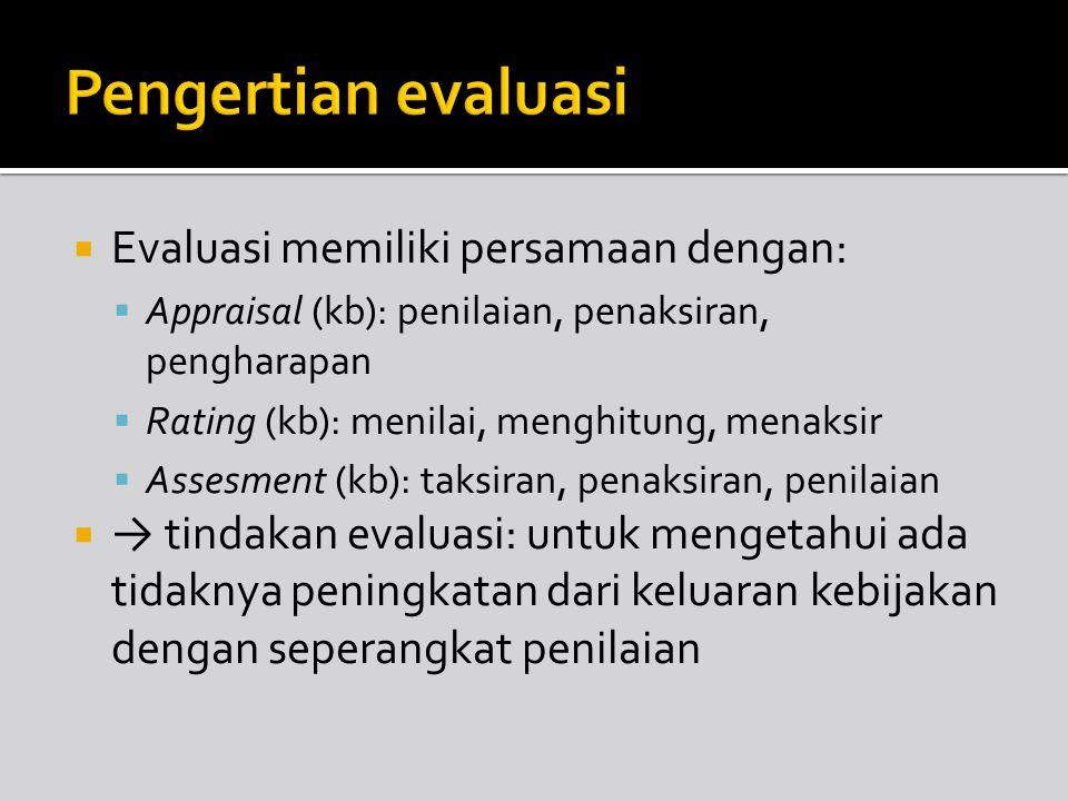  Evaluasi memiliki persamaan dengan:  Appraisal (kb): penilaian, penaksiran, pengharapan  Rating (kb): menilai, menghitung, menaksir  Assesment (k
