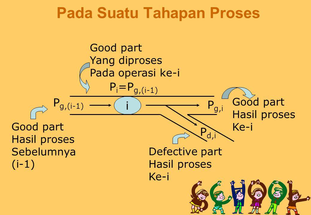 Pada Suatu Tahapan Proses i P g,(i-1) P i =P g,(i-1) P g,i P d,i Good part Hasil proses Ke-i Defective part Hasil proses Ke-i Good part Hasil proses S