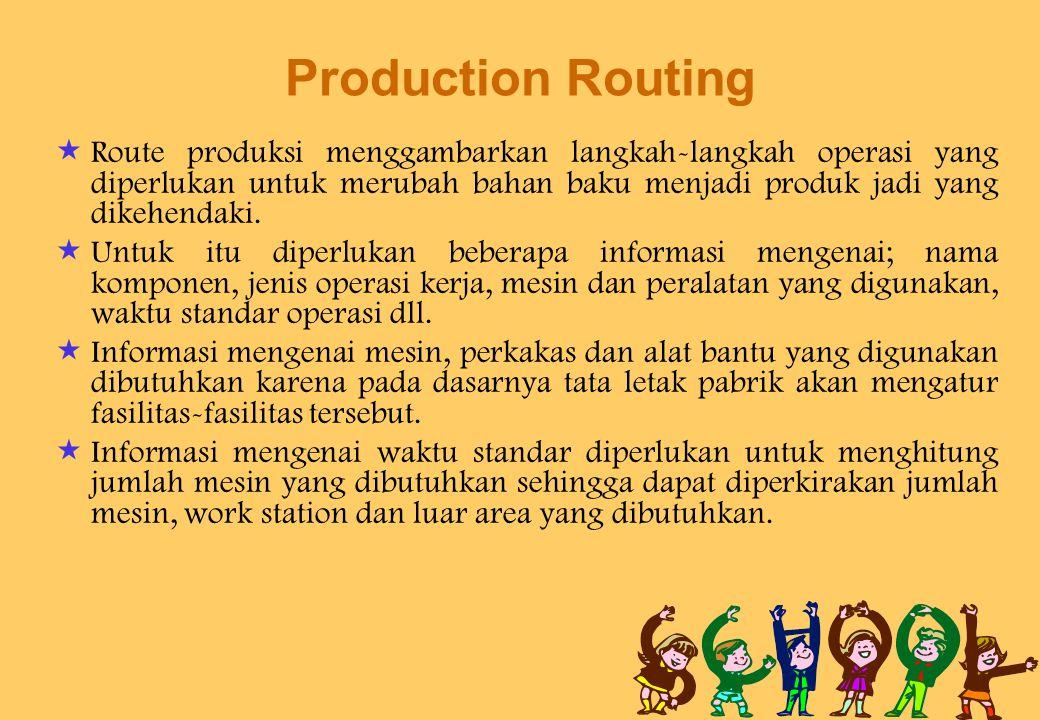 Production Routing  Route produksi menggambarkan langkah-langkah operasi yang diperlukan untuk merubah bahan baku menjadi produk jadi yang dikehendak