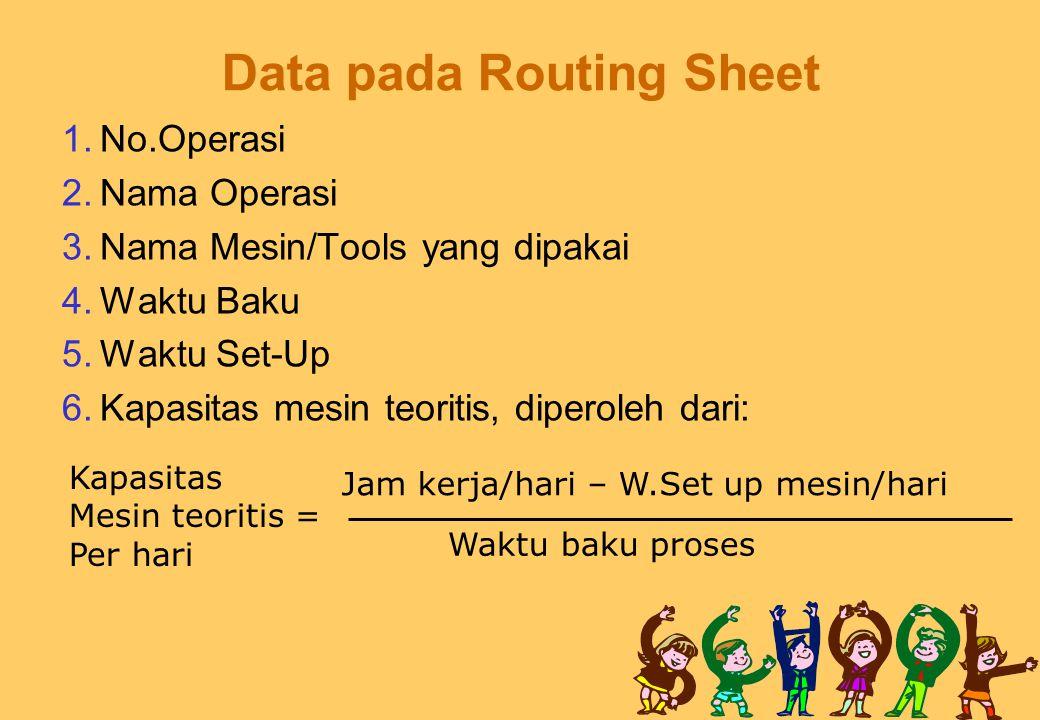 Data pada Routing Sheet 1.No.Operasi 2.Nama Operasi 3.Nama Mesin/Tools yang dipakai 4.Waktu Baku 5.Waktu Set-Up 6.Kapasitas mesin teoritis, diperoleh
